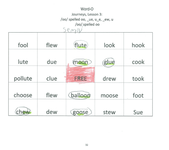 making words is a reading game in which students are given letter cards to make words and then use these words to identify and categorize spelling patterns
